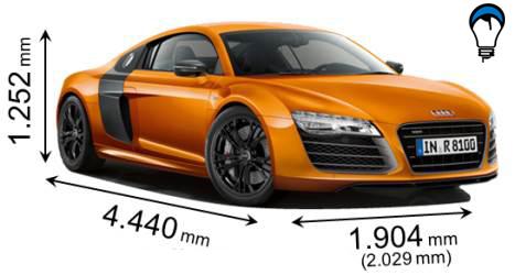Audi R8 - 2012
