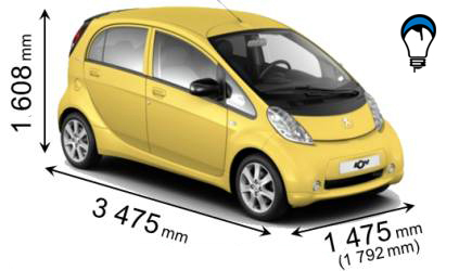 Peugeot ION - 2011