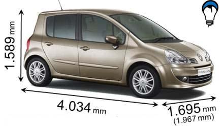 Renault GRAND MODUS - 2008