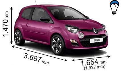 Renault TWINGO - 2012