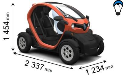 Renault TWIZY - 2012